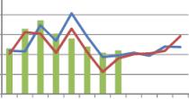 Markedsstatistikker om hårdttræ er for medlemmer af Dansk Træforening